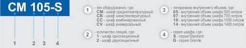 Схема умовних позначень шаф Polair  з металевими дверима