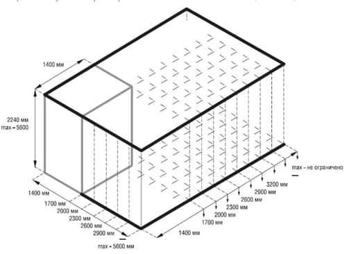 Схема підбору холодильної камери Polair Professionale