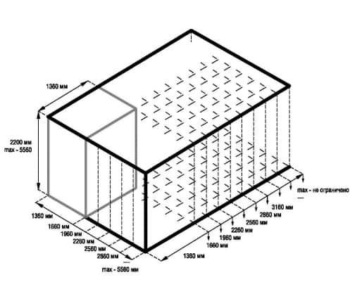 Схема підбору холодильної камери