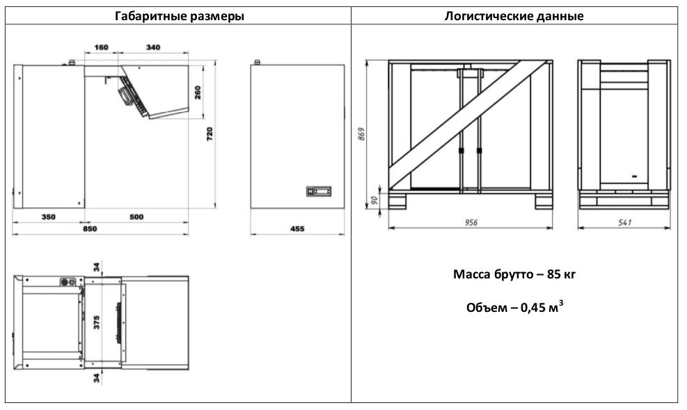 Размеры моноблока МХМ LMN 107
