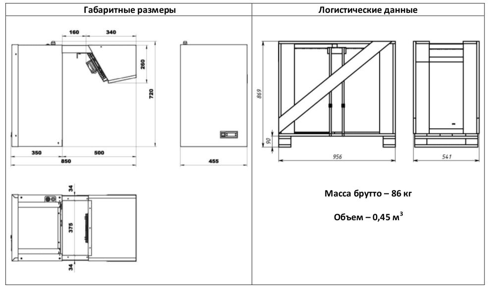 Размеры моноблока МХМ LMN 109