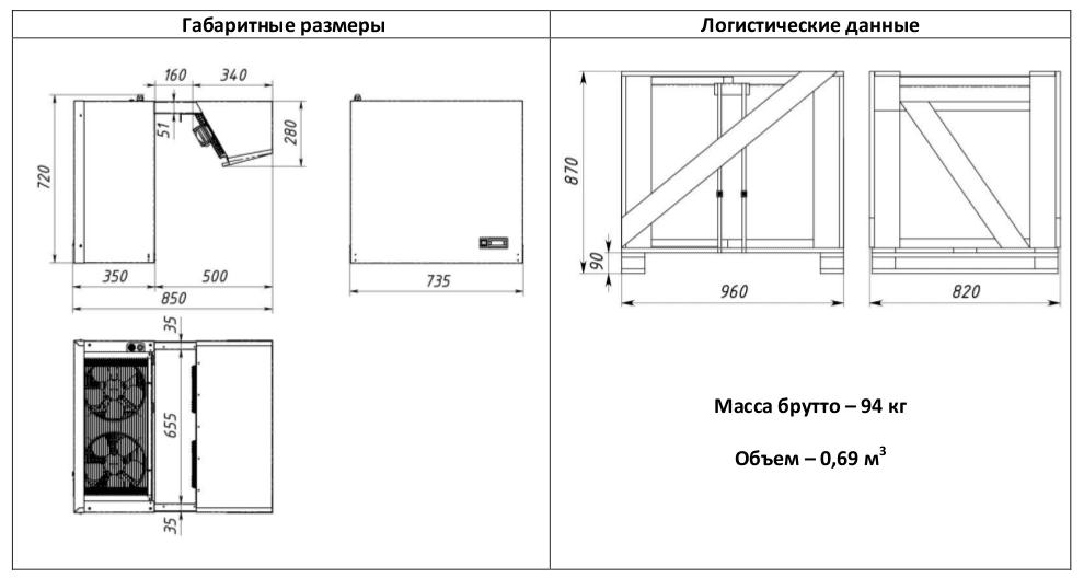 Размеры моноблока МХМ LMN 213