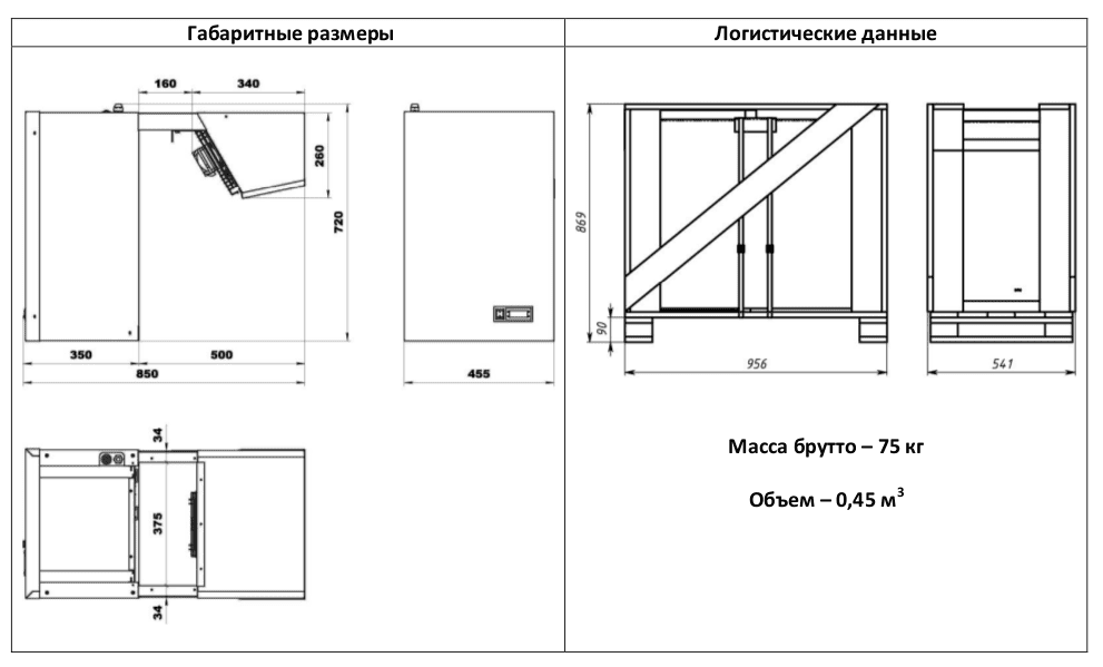 Размеры моноблока МХМ MMN 106