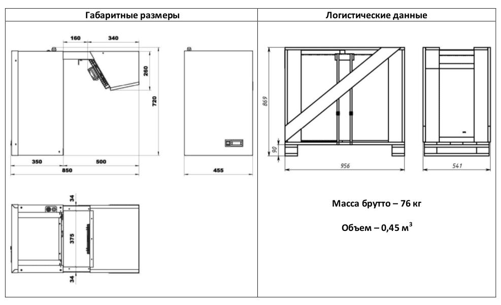 Размеры моноблока МХМ MMN 108