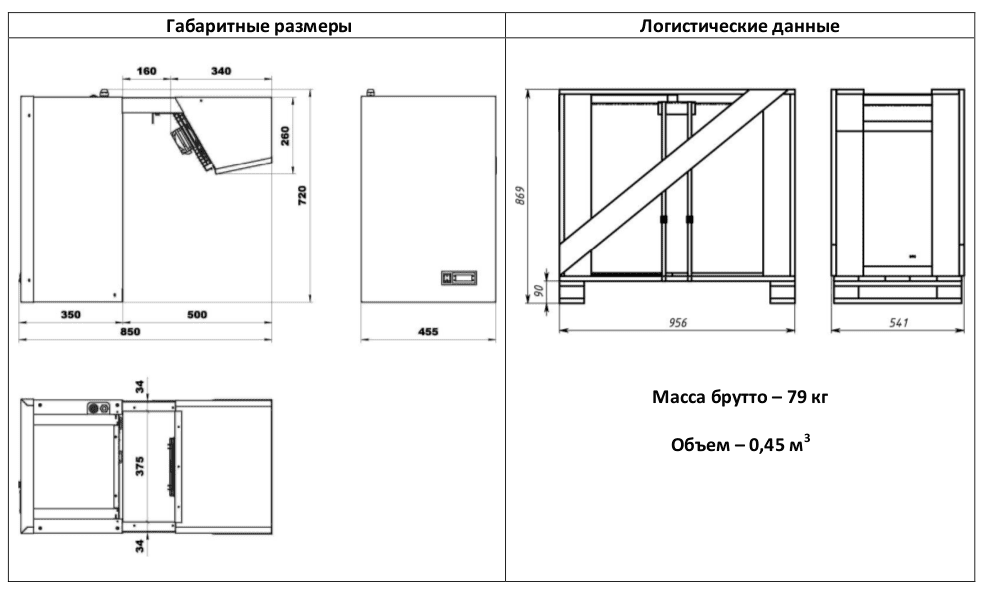 Размеры моноблока МХМ MMN 114