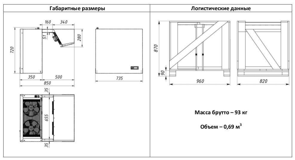 Размеры моноблока МХМ MMN 228
