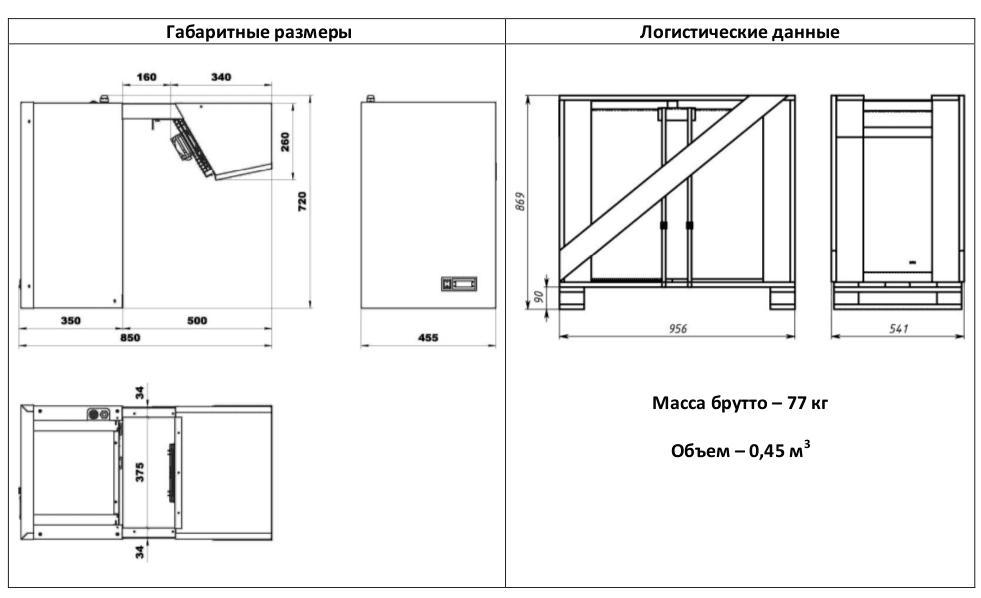 Размеры моноблока МХМ MMN 110