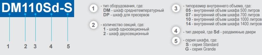 Схема умовних позначень шаф Polair  із скляними дверима
